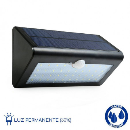 LED wall light motion...
